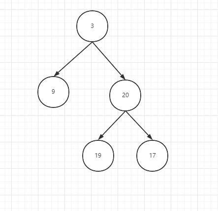 leecode-104-二叉树的最大深度